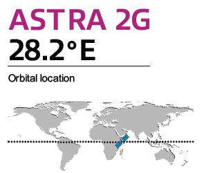 NEWS ABOUT ASTRA 2G SKY TV SPAIN RECEPTION FREESAT TV SPAIN RECEPTION IN 2013