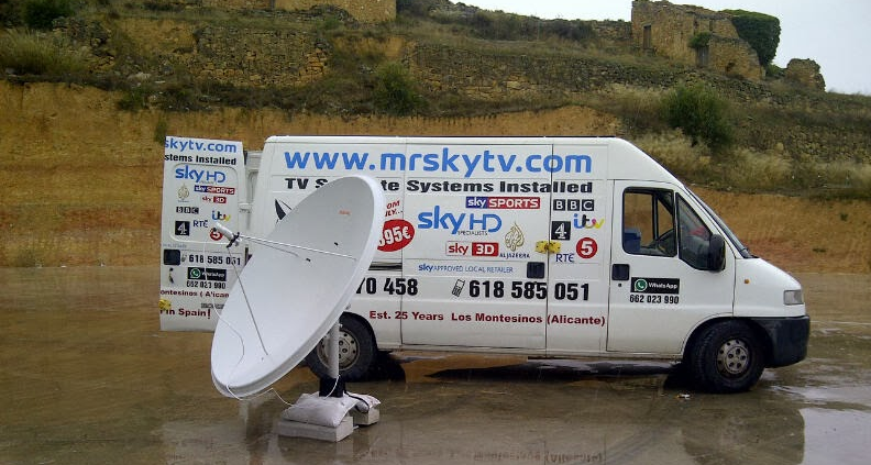 UK SKY TV - IPTV BOXES - MAG250 MAG254 - UK TV SPECIALISTS