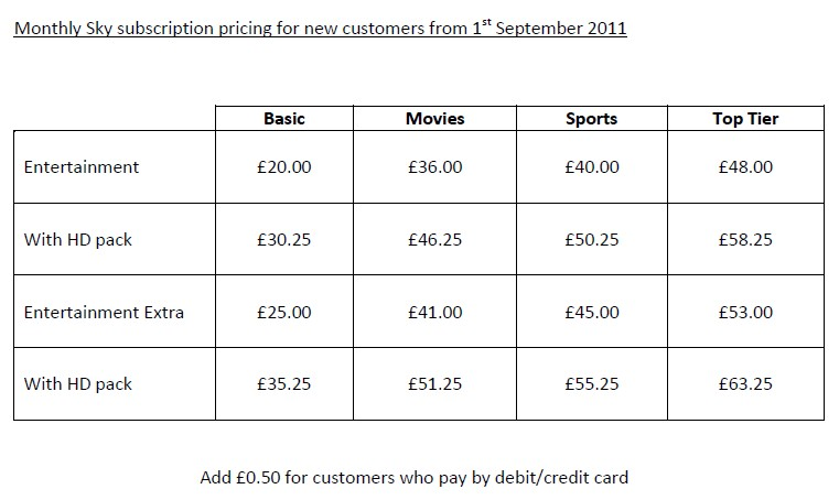 sky tv monthly prices how much does sky cost